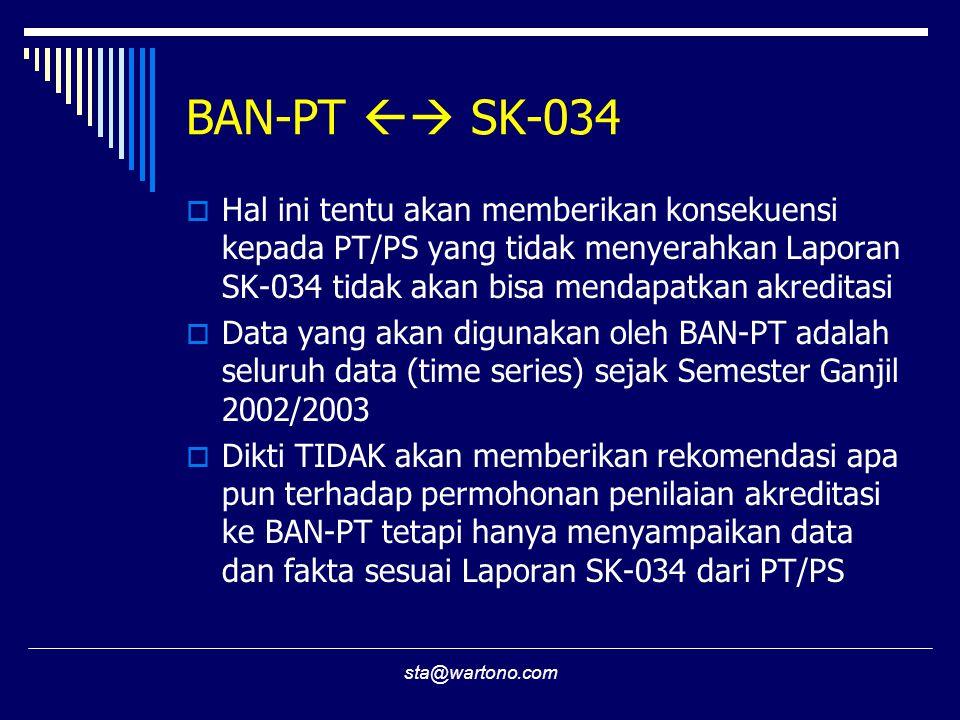BAN-PT  SK-034 Hal ini tentu akan memberikan konsekuensi kepada PT/PS yang tidak menyerahkan Laporan SK-034 tidak akan bisa mendapatkan akreditasi.