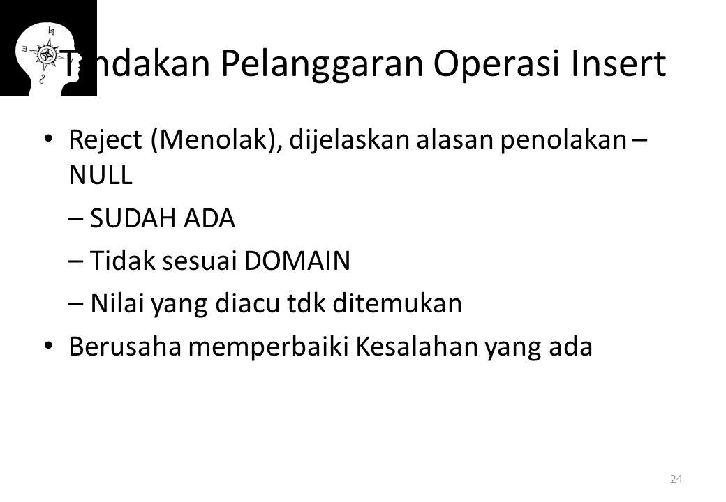 Tindakan Pelanggaran Operasi Insert