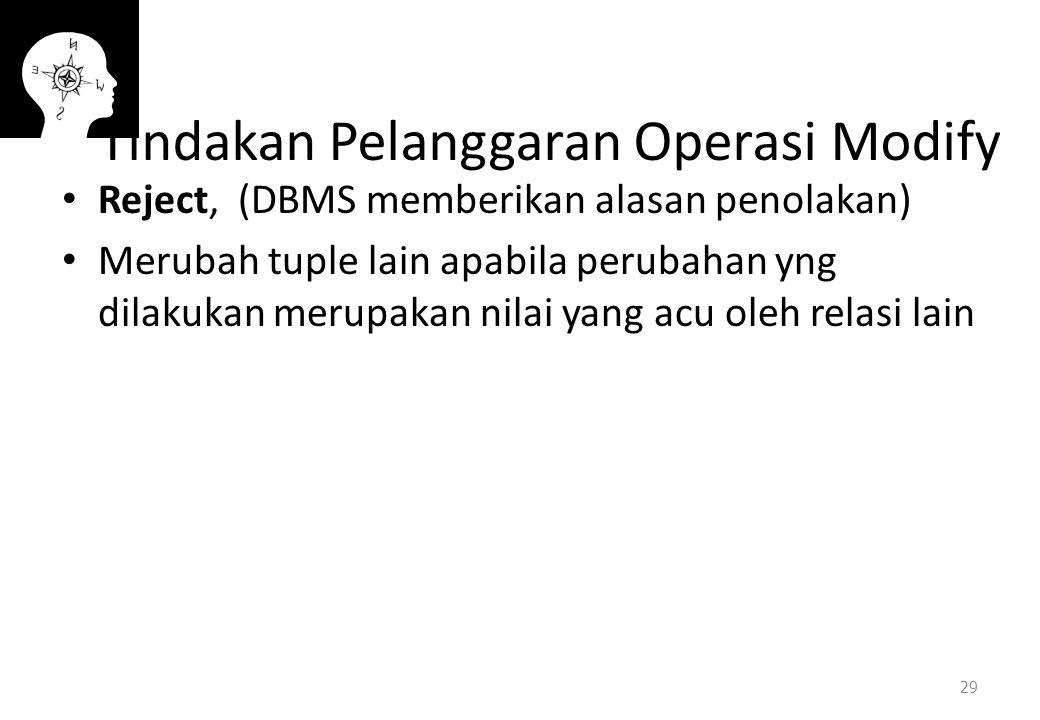 Tindakan Pelanggaran Operasi Modify