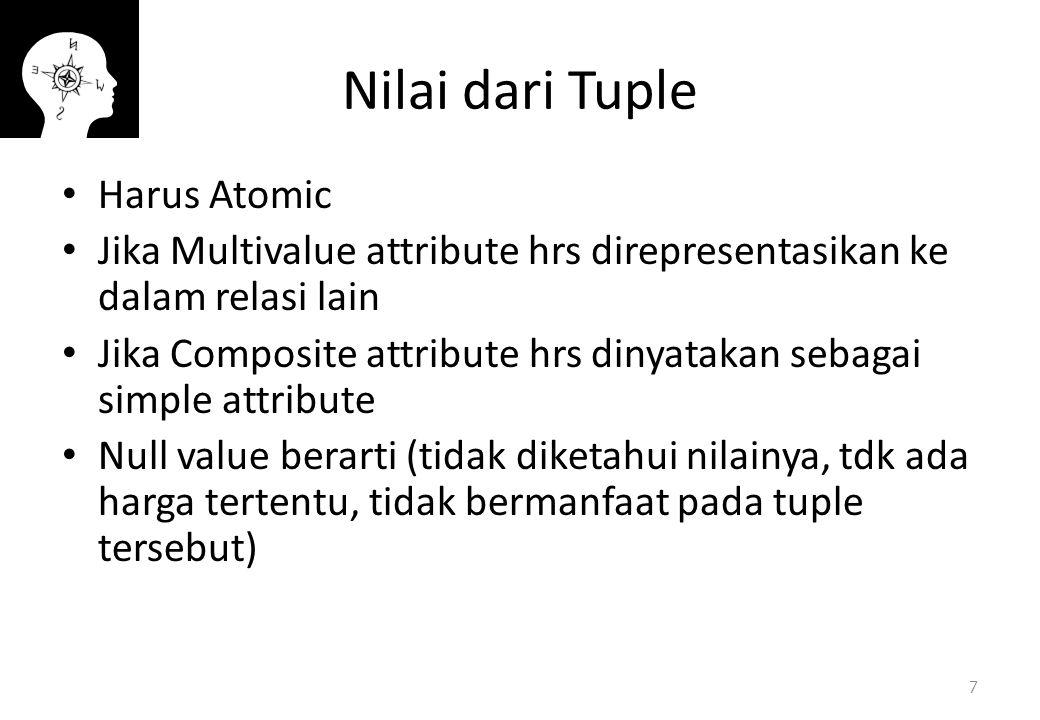 Nilai dari Tuple Harus Atomic