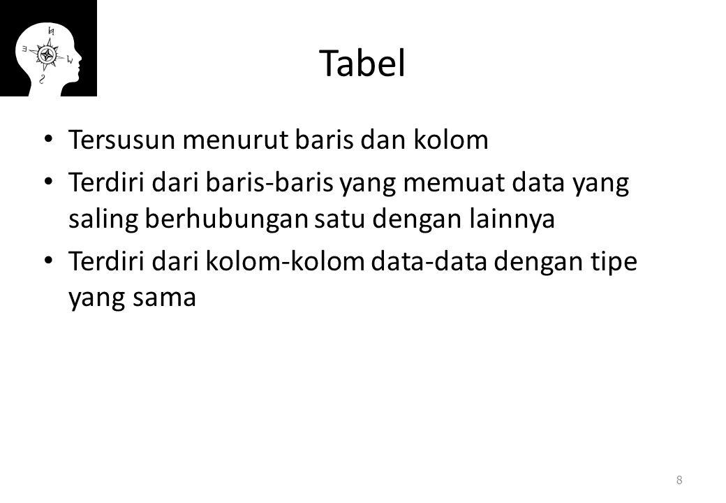Tabel Tersusun menurut baris dan kolom