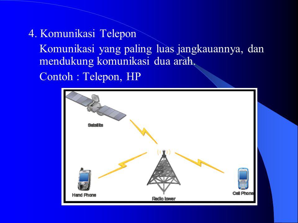 4. Komunikasi Telepon Komunikasi yang paling luas jangkauannya, dan mendukung komunikasi dua arah.