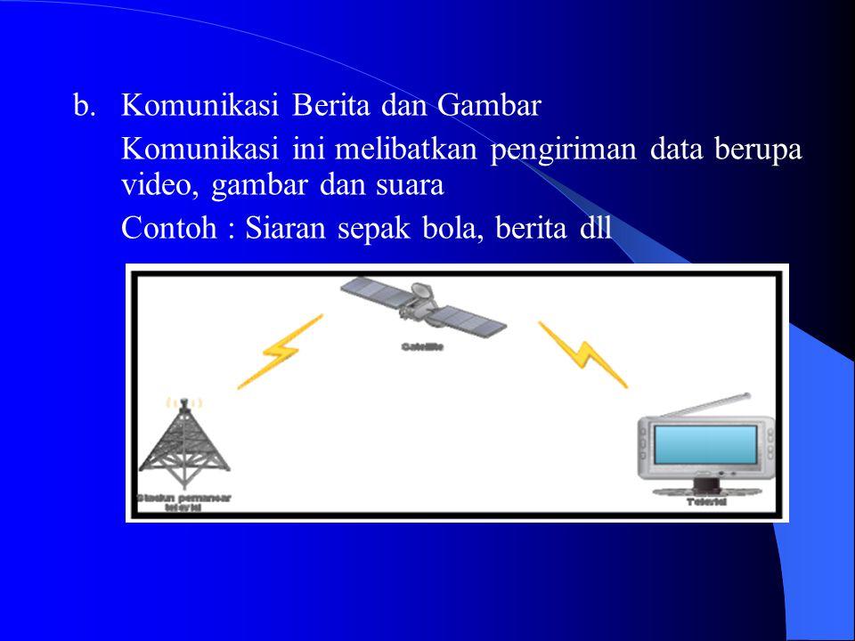 b. Komunikasi Berita dan Gambar