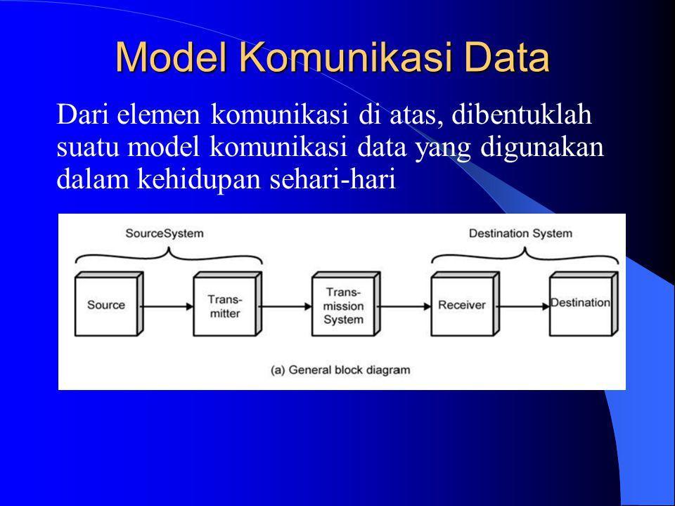 Model Komunikasi Data Dari elemen komunikasi di atas, dibentuklah suatu model komunikasi data yang digunakan dalam kehidupan sehari-hari.