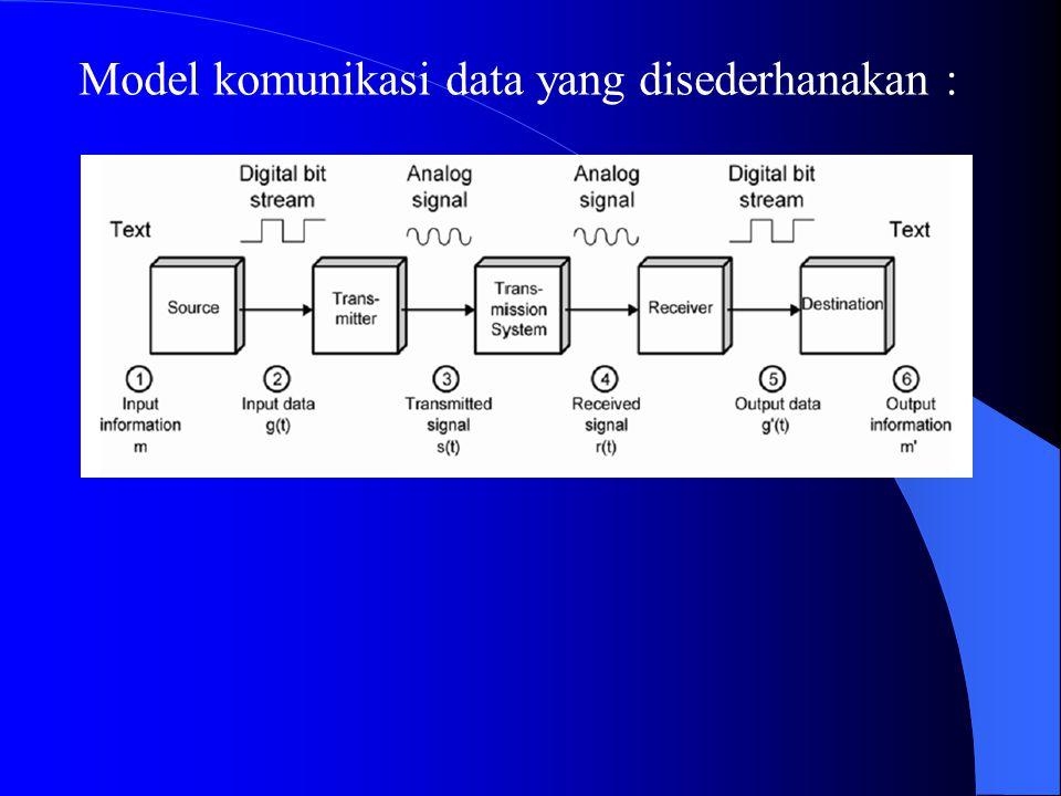Model komunikasi data yang disederhanakan :