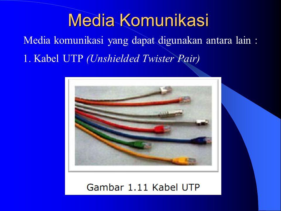 Media Komunikasi Media komunikasi yang dapat digunakan antara lain :
