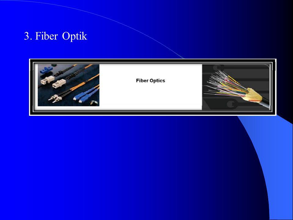 3. Fiber Optik