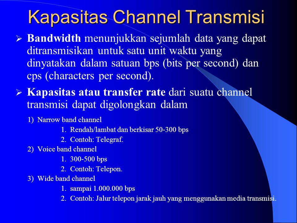 Kapasitas Channel Transmisi