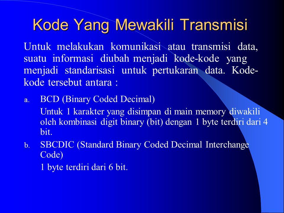 Kode Yang Mewakili Transmisi
