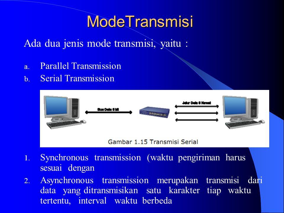 ModeTransmisi Ada dua jenis mode transmisi, yaitu :