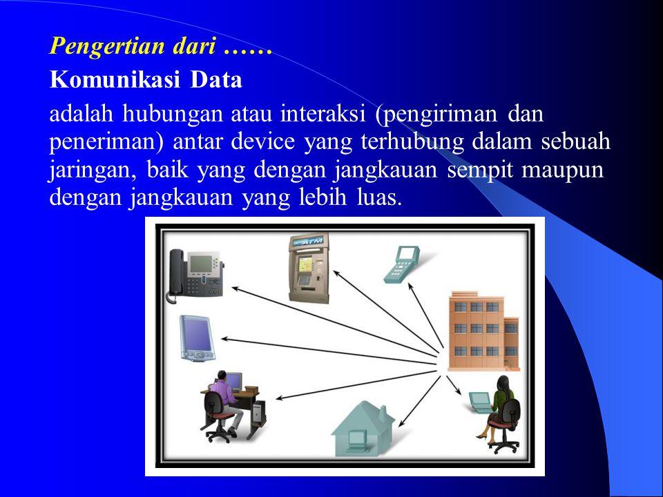 Pengertian dari …… Komunikasi Data.