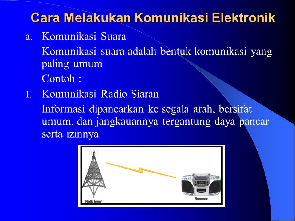 Cara Melakukan Komunikasi Elektronik
