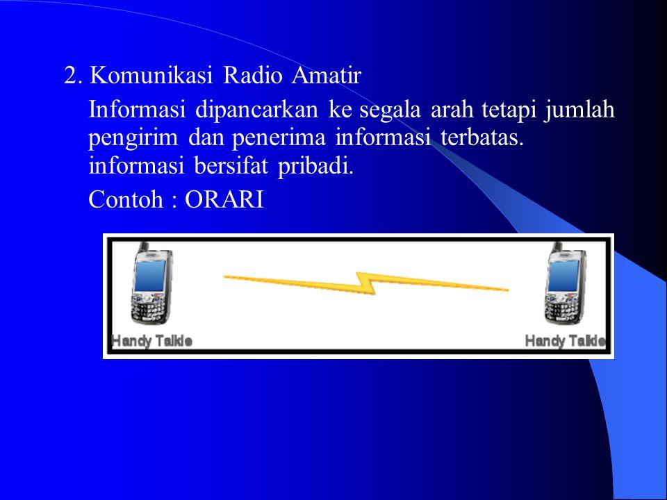 2. Komunikasi Radio Amatir