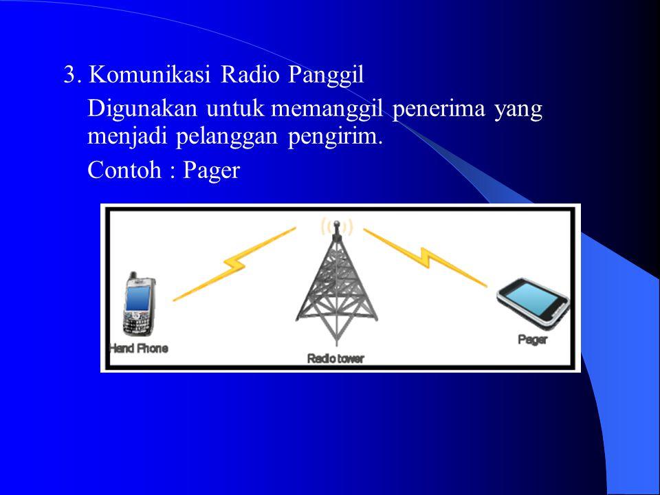 3. Komunikasi Radio Panggil