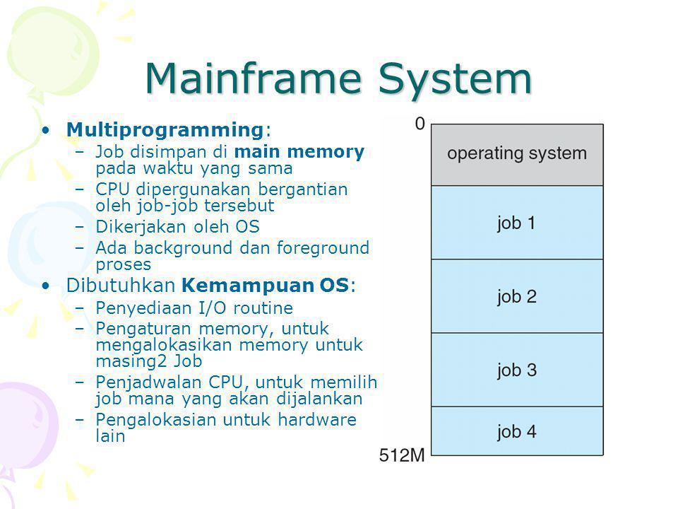 Mainframe System Multiprogramming: Dibutuhkan Kemampuan OS: