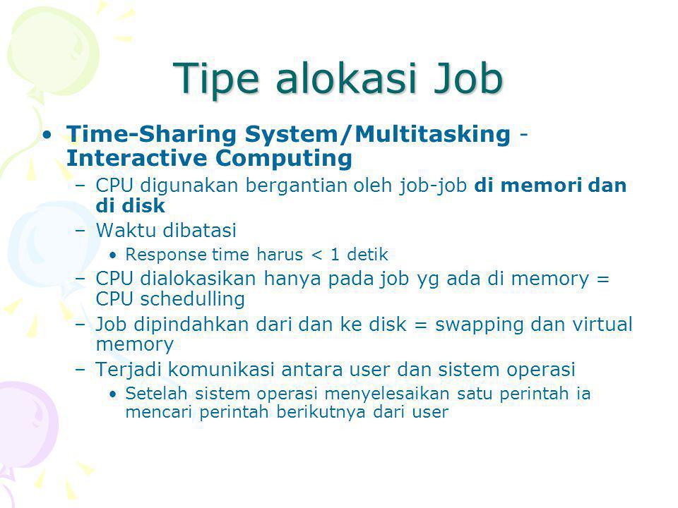 Tipe alokasi Job Time-Sharing System/Multitasking - Interactive Computing. CPU digunakan bergantian oleh job-job di memori dan di disk.