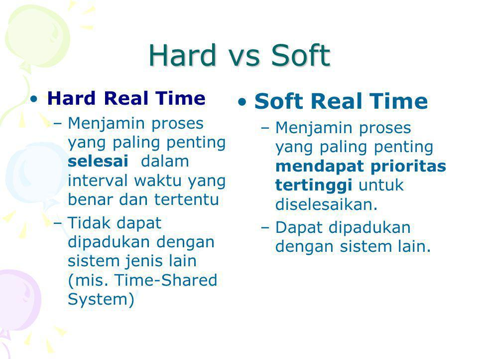 Hard vs Soft Soft Real Time Hard Real Time