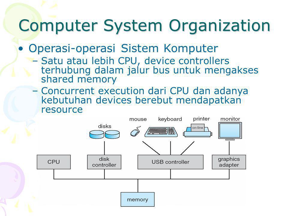 Computer System Organization