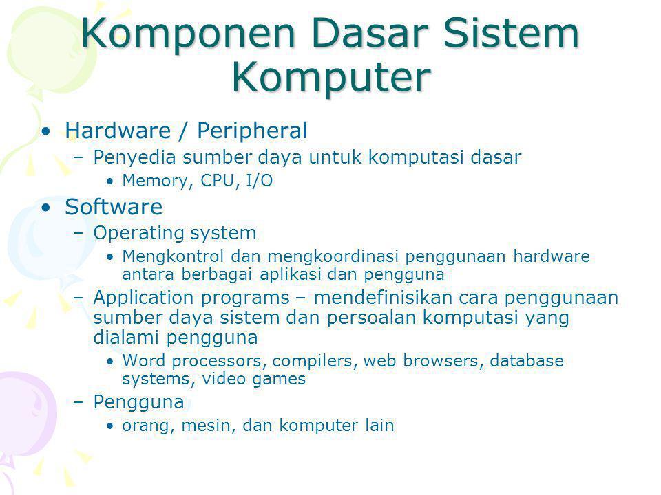 Komponen Dasar Sistem Komputer