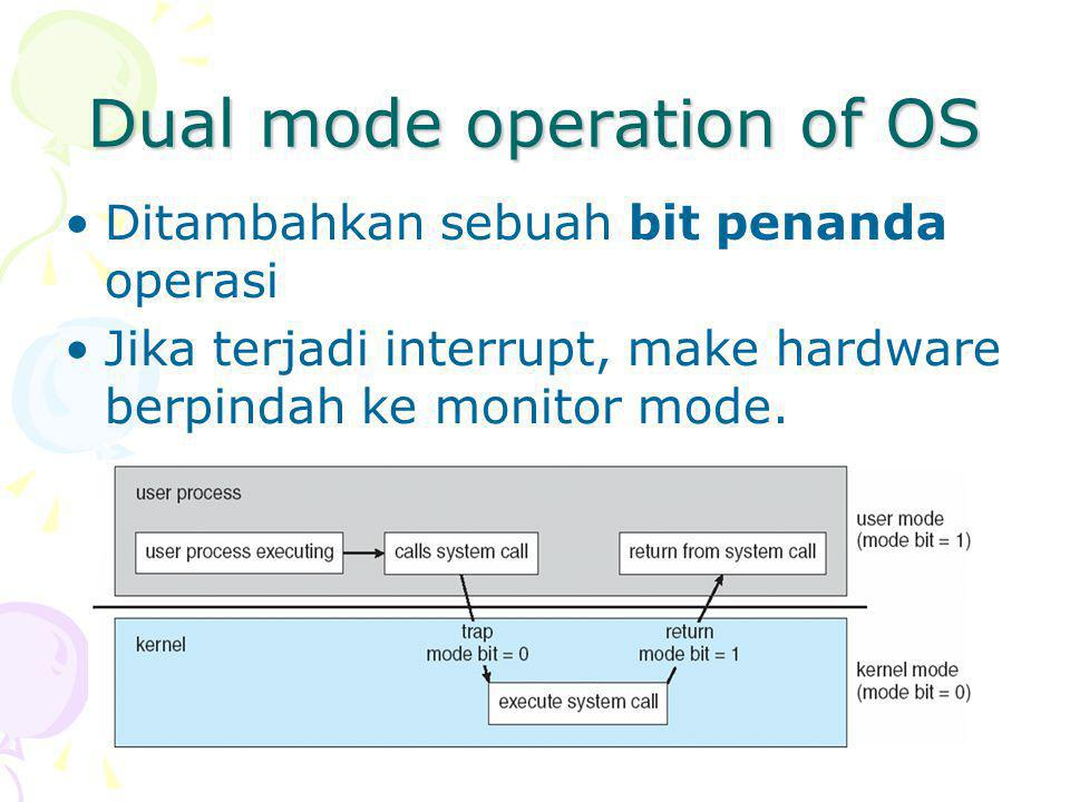 Dual mode operation of OS