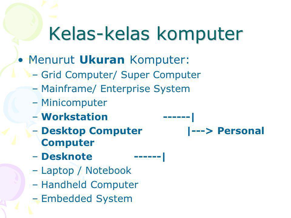 Kelas-kelas komputer Menurut Ukuran Komputer: