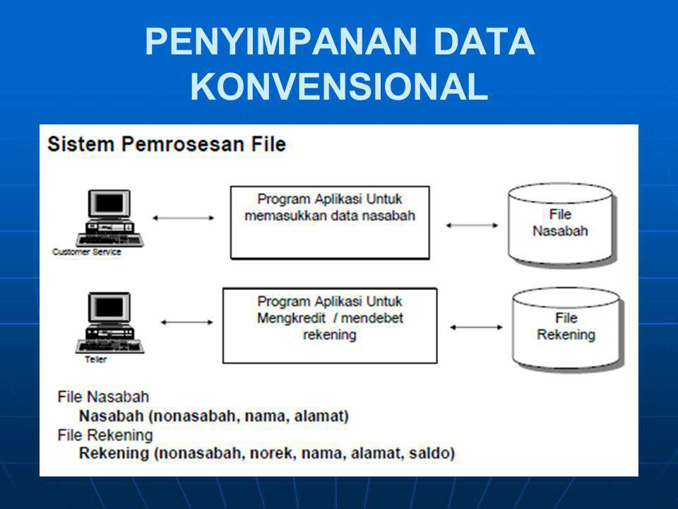 PENYIMPANAN DATA KONVENSIONAL