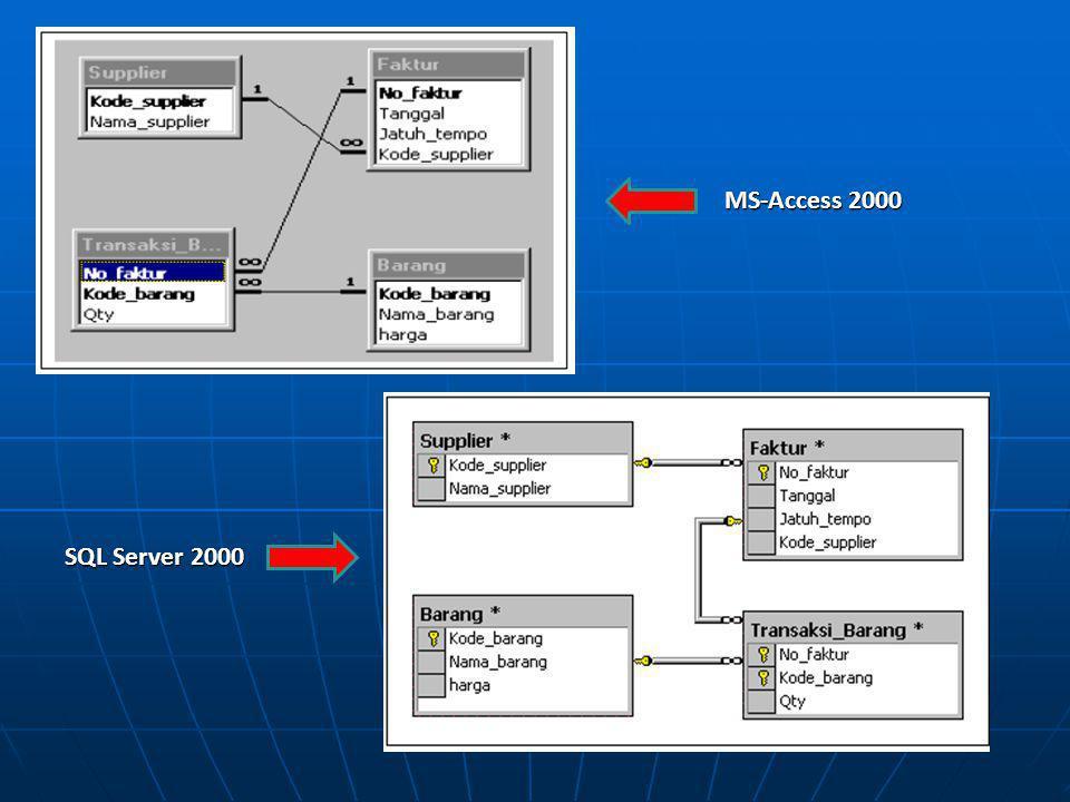 MS-Access 2000 SQL Server 2000