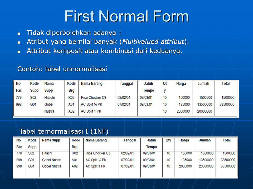 First Normal Form Tidak diperbolehkan adanya :