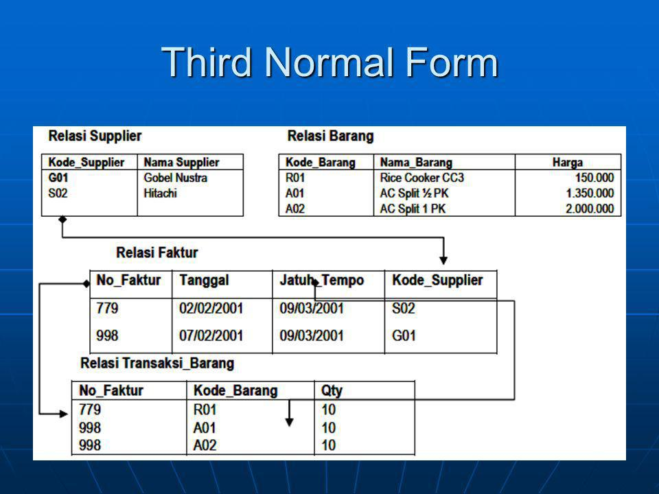 Third Normal Form
