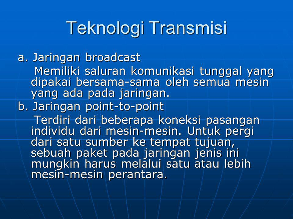 Teknologi Transmisi a. Jaringan broadcast