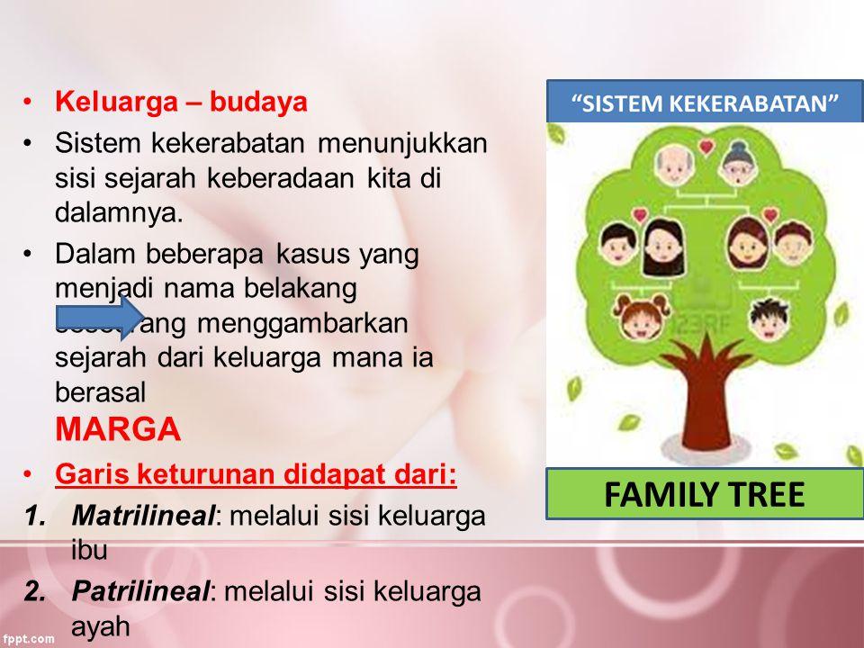 FAMILY TREE Keluarga – budaya