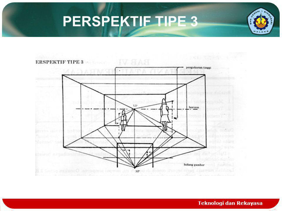 PERSPEKTIF TIPE 3 Teknologi dan Rekayasa