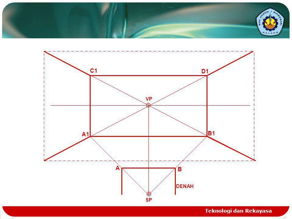DENAH VP A1 A B B1 C1 D1 SP Teknologi dan Rekayasa