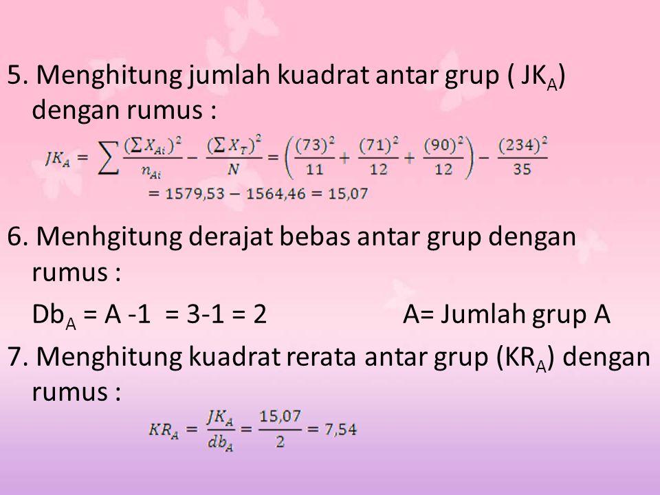 5. Menghitung jumlah kuadrat antar grup ( JKA) dengan rumus : 6