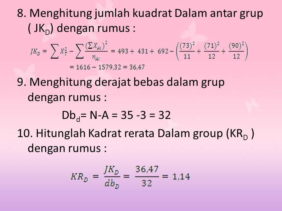 8. Menghitung jumlah kuadrat Dalam antar grup ( JKD) dengan rumus : 9