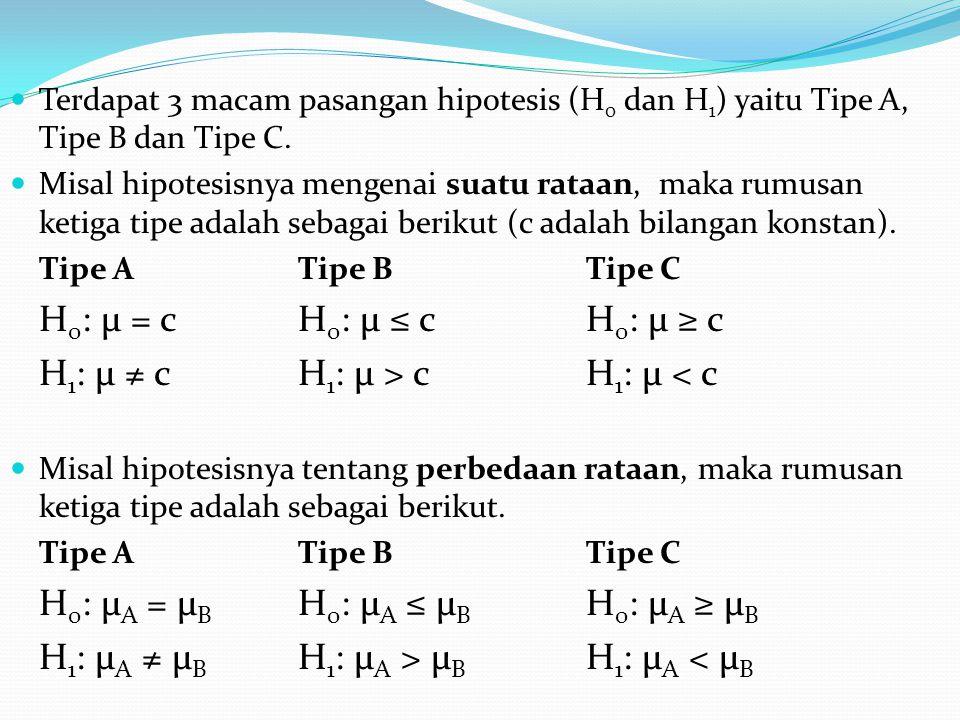 H1: µ ≠ c H1: µ > c H1: µ < c