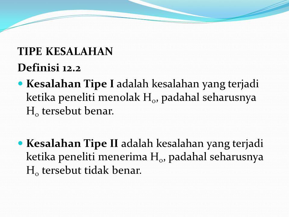 TIPE KESALAHAN Definisi 12.2. Kesalahan Tipe I adalah kesalahan yang terjadi ketika peneliti menolak H0, padahal seharusnya H0 tersebut benar.