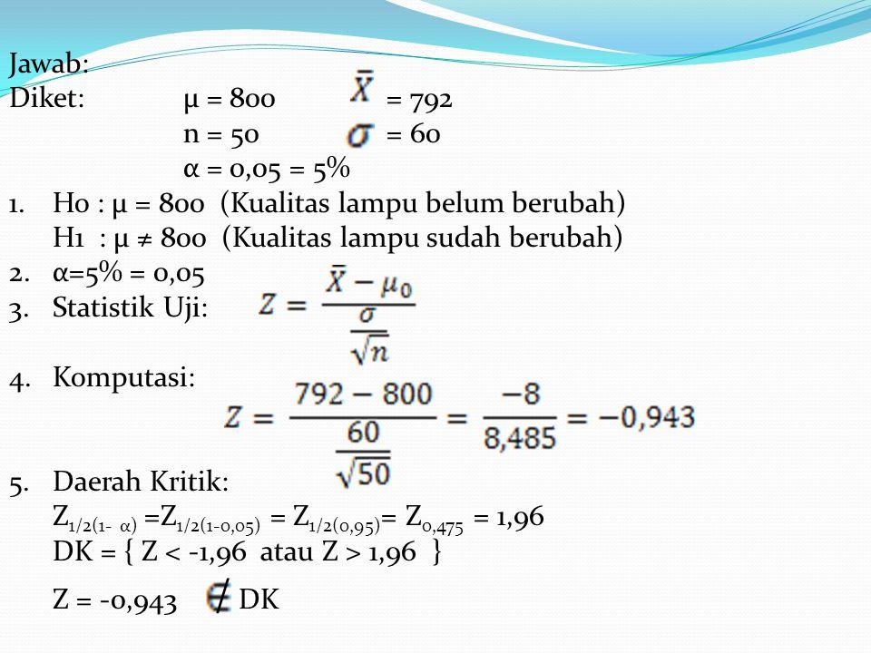 Jawab: Diket: µ = 800 = 792. n = 50 = 60. α = 0,05 = 5% Ho : µ = 800 (Kualitas lampu belum berubah)
