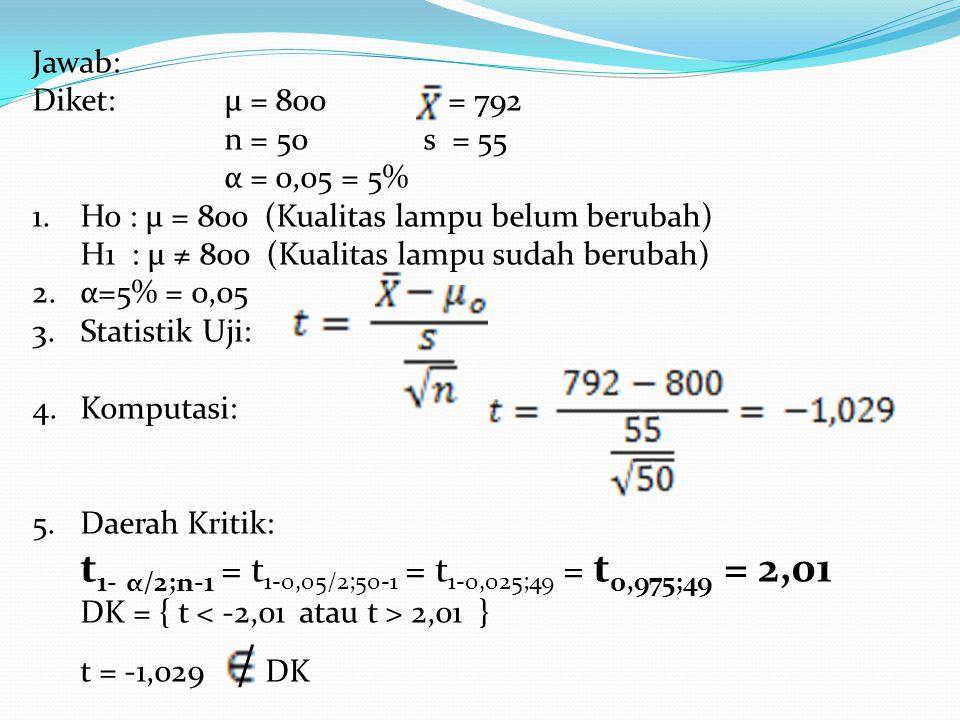 Jawab: Diket: µ = 800 = 792. n = 50 s = 55. α = 0,05 = 5% Ho : µ = 800 (Kualitas lampu belum berubah)