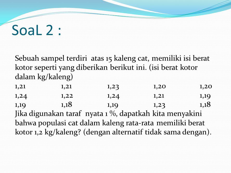 SoaL 2 : Sebuah sampel terdiri atas 15 kaleng cat, memiliki isi berat kotor seperti yang diberikan berikut ini. (isi berat kotor dalam kg/kaleng)