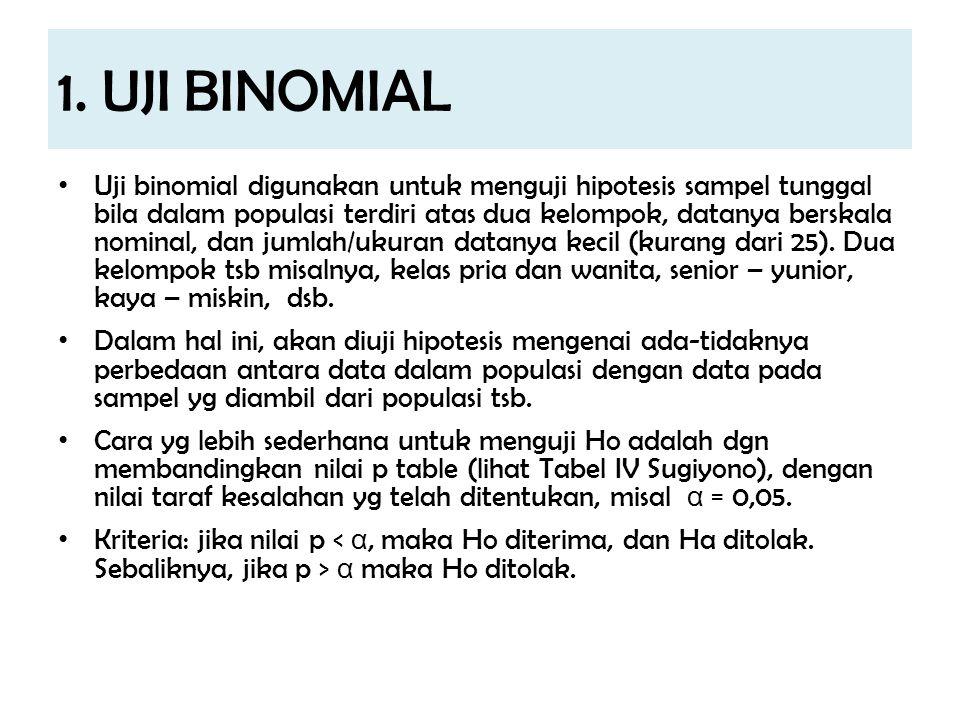 1. UJI BINOMIAL