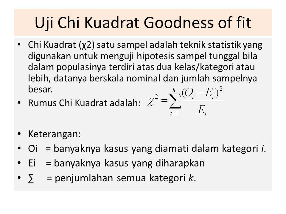 Uji Chi Kuadrat Goodness of fit