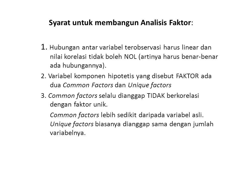 Syarat untuk membangun Analisis Faktor:
