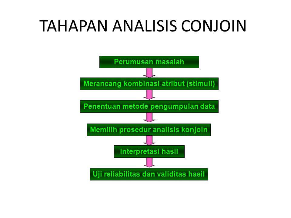 TAHAPAN ANALISIS CONJOIN