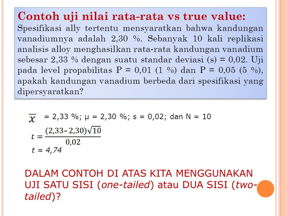Contoh uji nilai rata-rata vs true value: