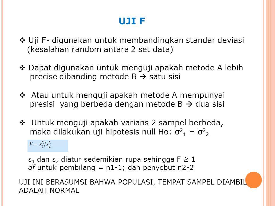 UJI F Uji F- digunakan untuk membandingkan standar deviasi