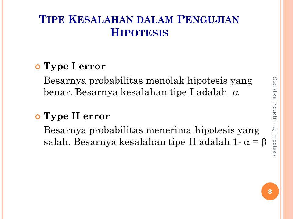 Tipe Kesalahan dalam Pengujian Hipotesis