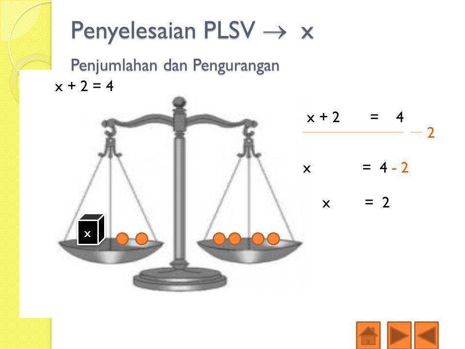 Penyelesaian PLSV  x Penjumlahan dan Pengurangan x + 2 = 4 x + 2 = 4