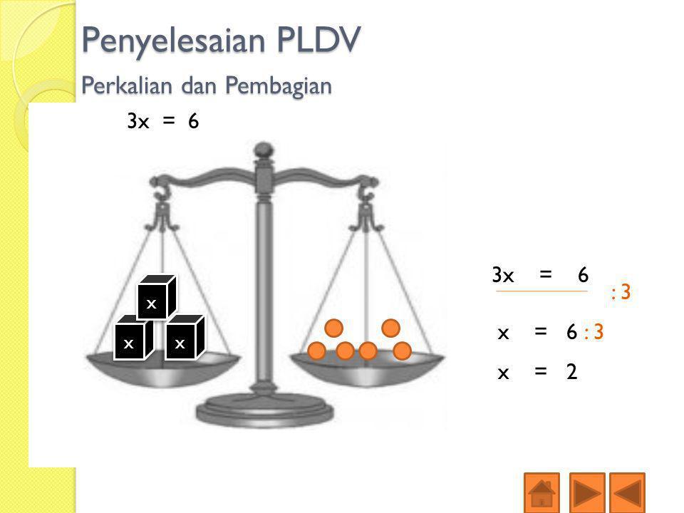 Penyelesaian PLDV Perkalian dan Pembagian 3x = 6 3x = 6 : 3 x = 6 : 3