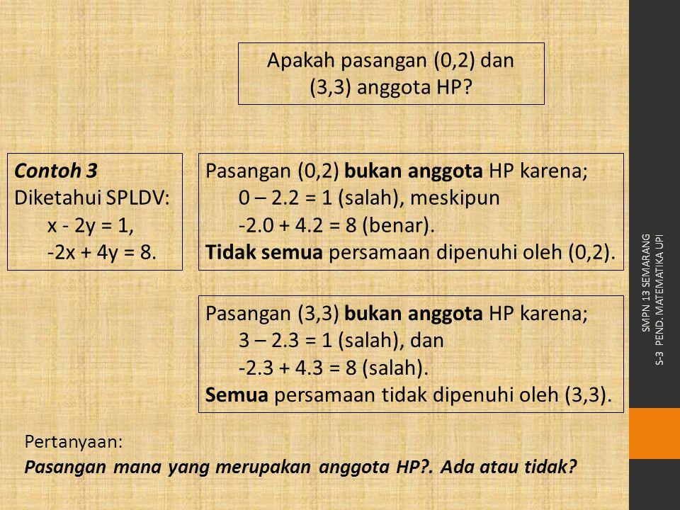 Apakah pasangan (0,2) dan (3,3) anggota HP